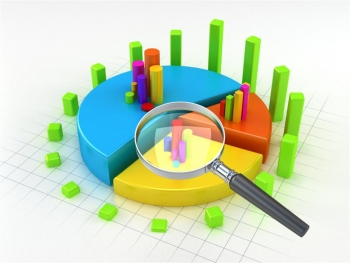 Đánh giá việc kinh doanh của công ty như thế nào?